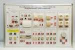 Типовой  комплект учебного оборудования  «Электромонтаж в жилых и офисных  помещениях»