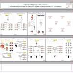 Комплект лабораторного оборудования «Релейная защита и автоматика в электроэнергетических системах»