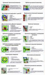Комплект демонстрационных моделей механизмов