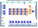 Учебная лаборатория «Аэромеханики и аэродинамики»