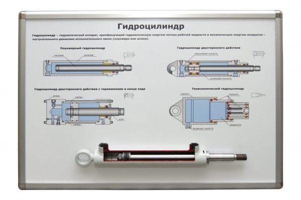 Учебные плакаты: пособие модуль лабораторный «Гидравлика и гидроприводы»