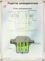 Наглядное учебное пособие плакат-планшет «Редуктор цилиндрический»