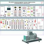 Комплект лабораторного оборудования «Релейно-контакторные схемы управления асинхронного двигателя»