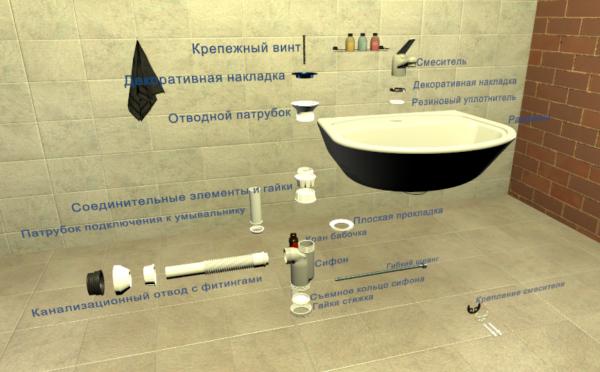 Виртуальная сантехника