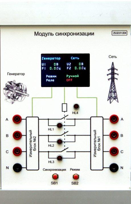 Модуль «Модуль синхронизации»